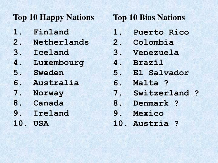 Top 10 Happy Nations