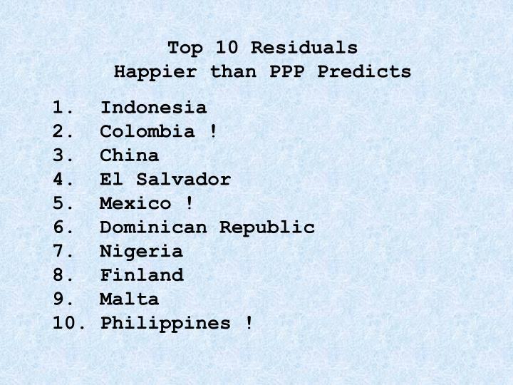 Top 10 Residuals