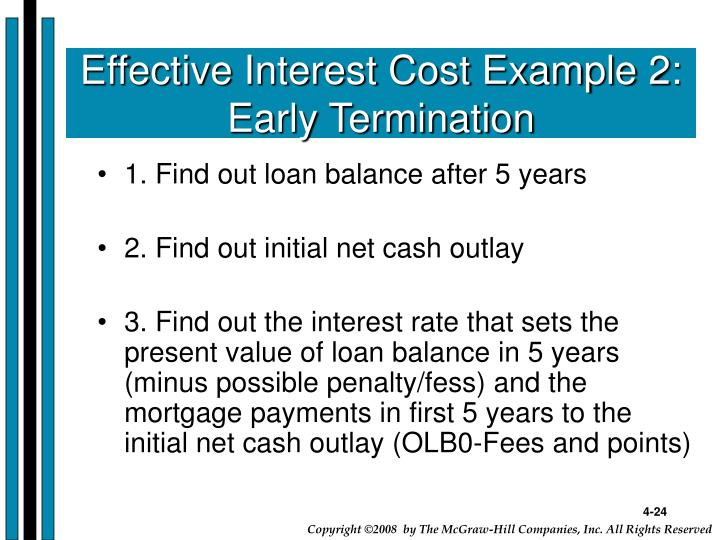 Effective Interest Cost Example 2: