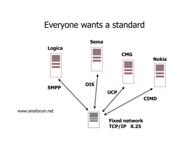 Everyone wants a standard