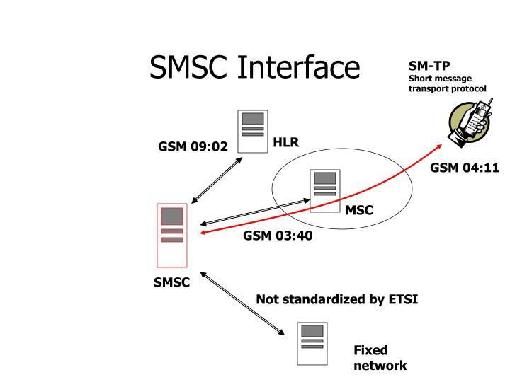 SMSC Interface