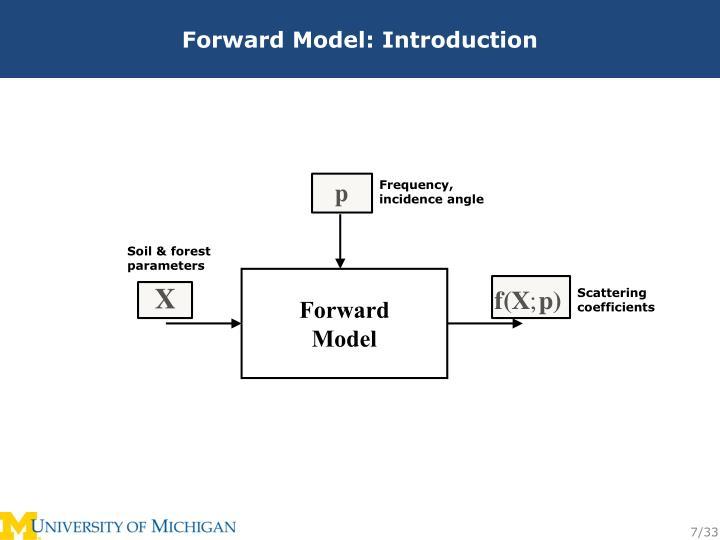 Forward Model: Introduction
