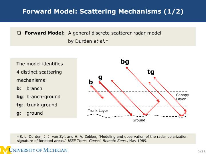 Forward Model: Scattering Mechanisms (1/2)