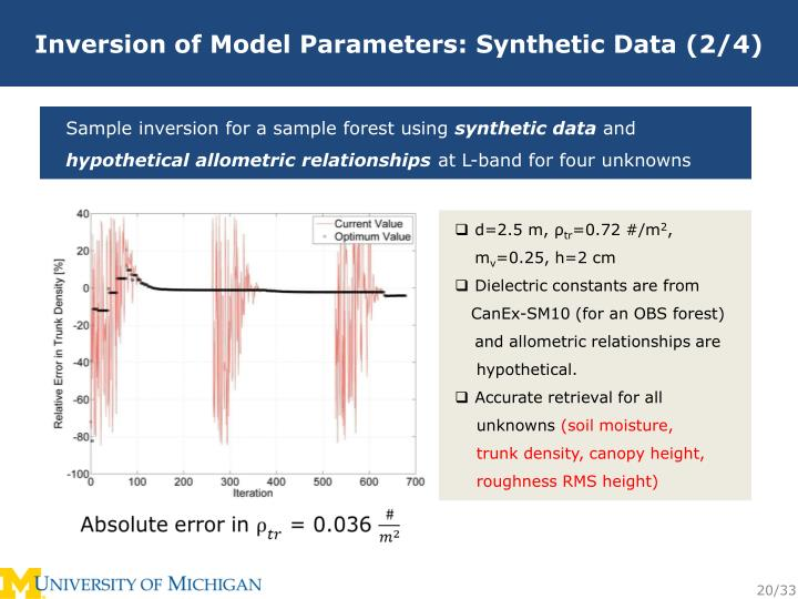 Inversion of Model Parameters: Synthetic Data (2/4)