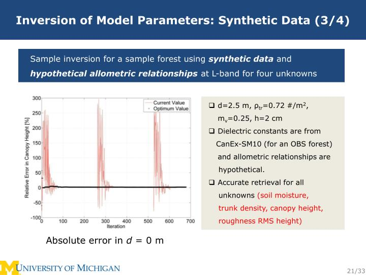 Inversion of Model Parameters: Synthetic Data (3/4)