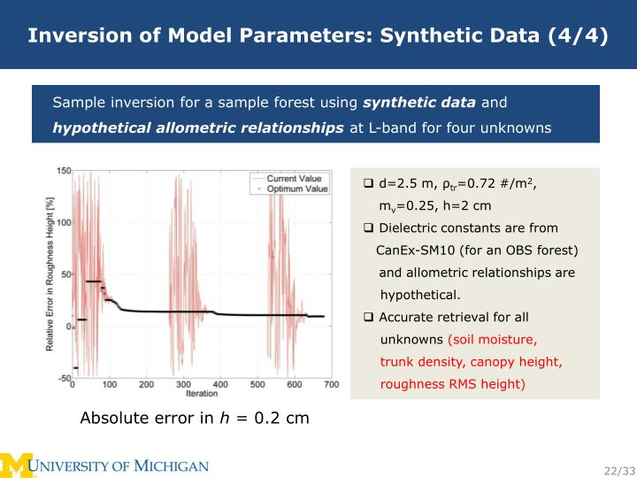 Inversion of Model Parameters: Synthetic Data (4/4)