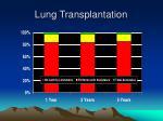 lung transplantation6