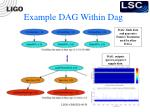 example dag within dag
