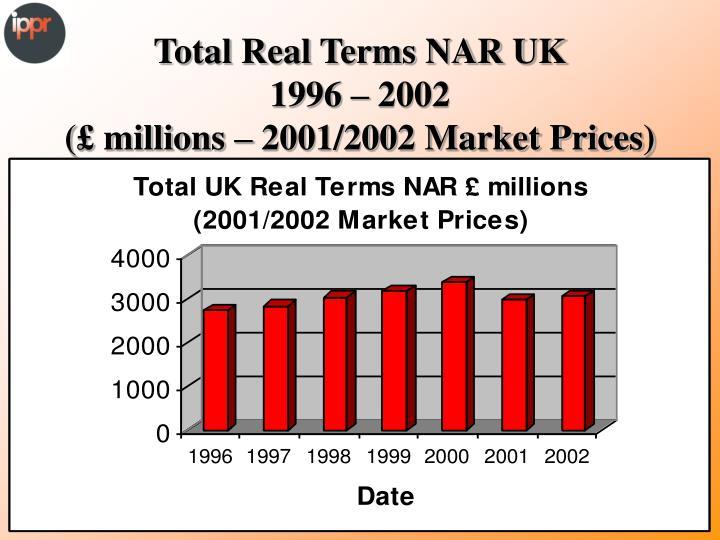 Total Real Terms NAR UK