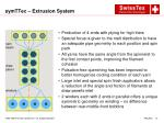 symttec extrusion system1