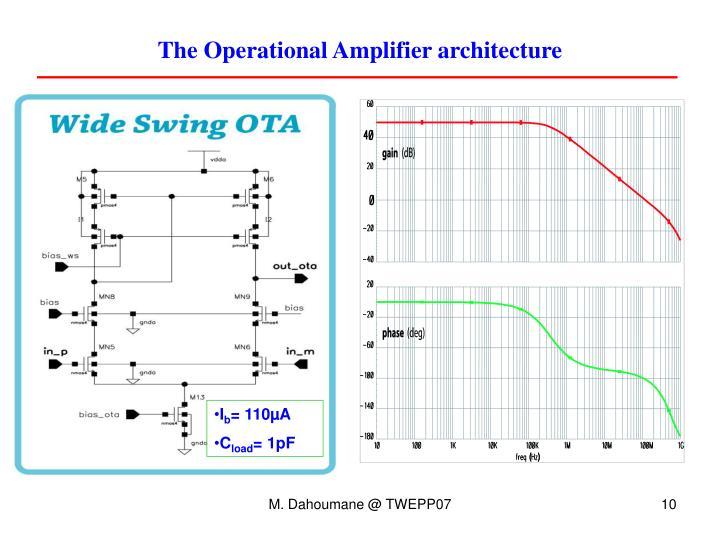 The Operational Amplifier architecture