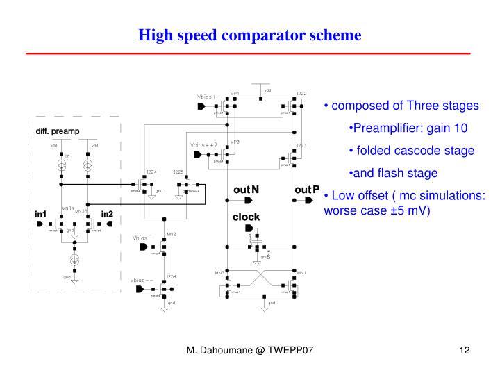 High speed comparator scheme