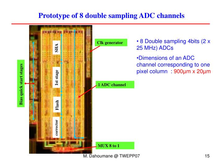 Prototype of 8 double sampling ADC channels