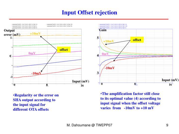 Input Offset rejection