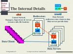 the internal details