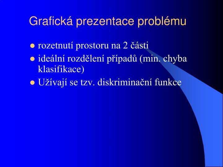 Grafická prezentace problému