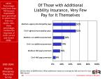 of those with additional liability insurance very few pay for it themselves