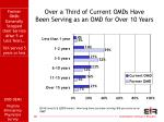 over a third of current omds have been serving as an omd for over 10 years