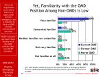 yet familiarity with the omd position among non omds is low