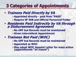 3 categories of appointments