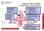 causes of policy change operationalization in ws hc research