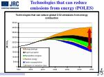 technologies that can reduce emissions from energy poles