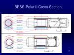 bess polar ii cross section