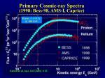 primary cosmic ray spectra 1998 bess 98 ams i caprice
