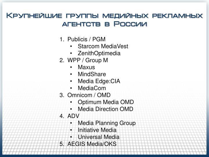 Крупнейшие группы медийных рекламных агентств в России