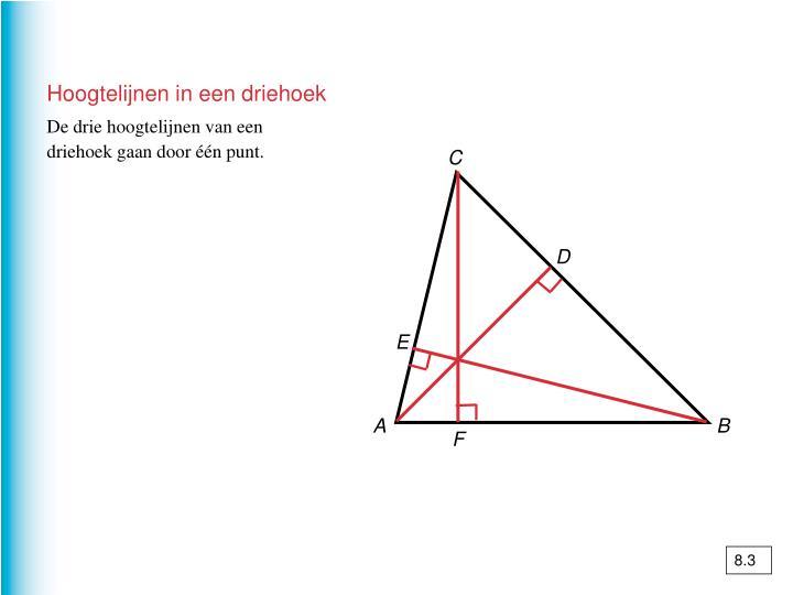 Hoogtelijnen in een driehoek