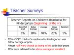 teacher surveys