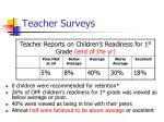 teacher surveys1