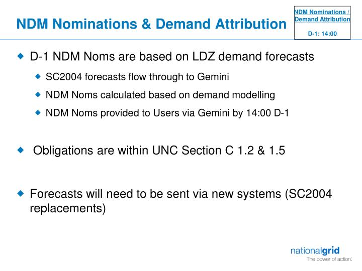 NDM Nominations /