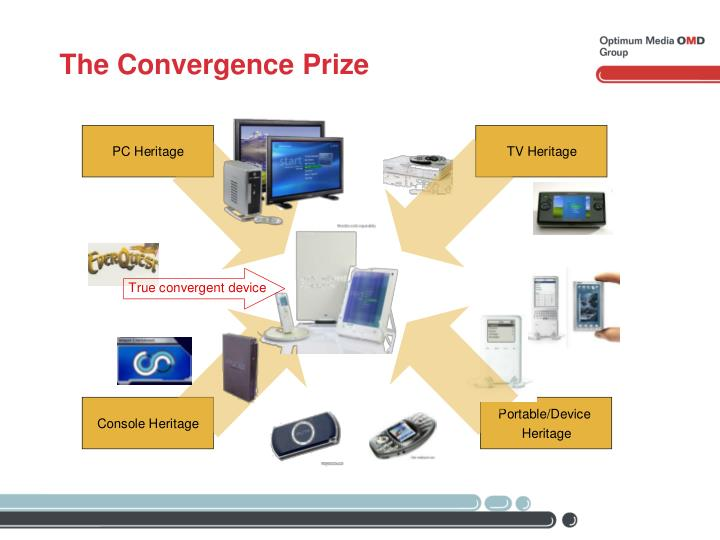 The Convergence Prize