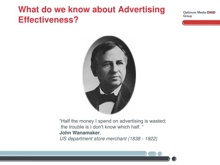 What do we know about Advertising Effectiveness?