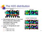 the h2o distribution