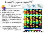 tropical tropopause layer ttl