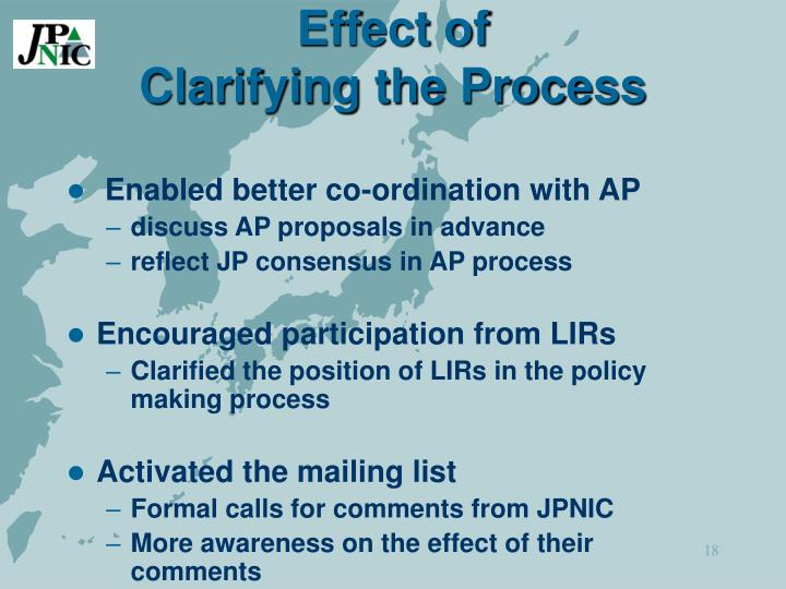Effect of