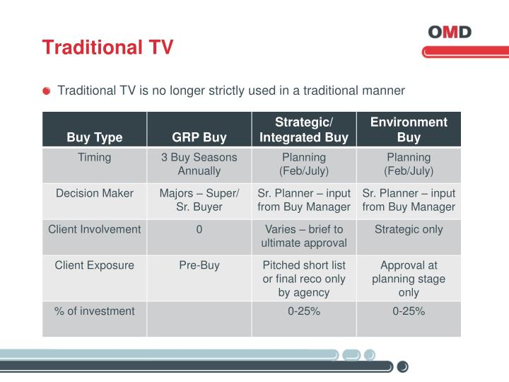 Traditional TV