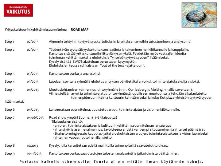 Yrityskulttuurin kehittämissuunnitelma     ROAD MAP