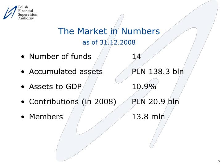 The market in numbers as of 31 12 2008