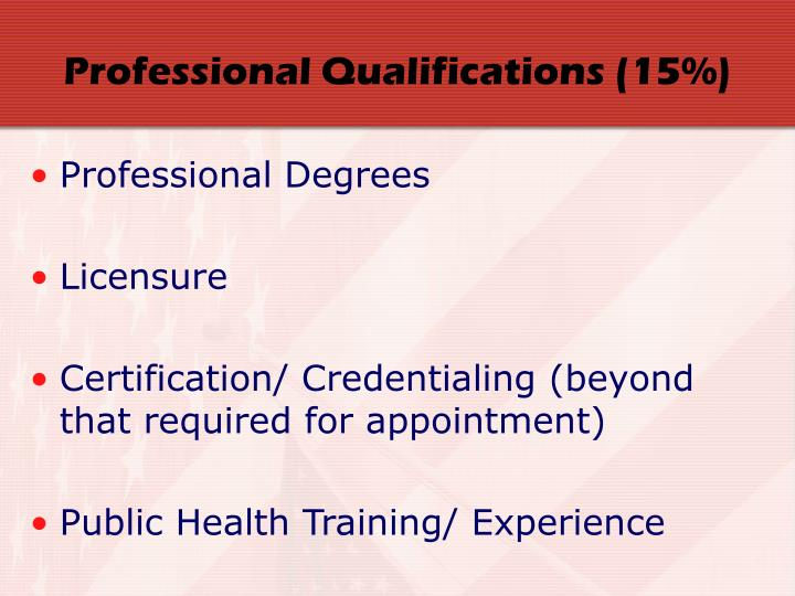 Professional Qualifications (15%)