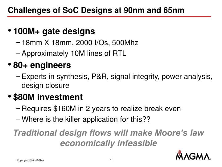 Challenges of SoC Designs at 90nm and 65nm
