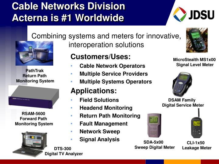 Cable Networks Division