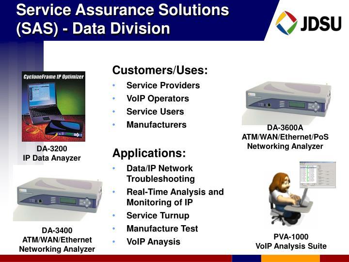 Service Assurance Solutions (SAS) - Data Division