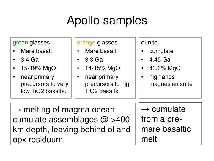 Apollo samples