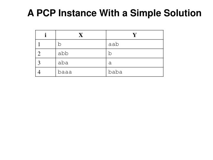 A PCP Instance With a Simple Solution