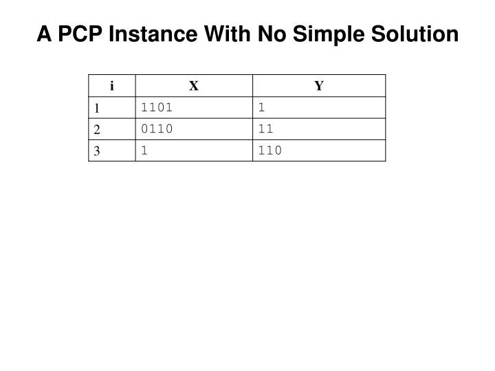 A PCP Instance With No Simple Solution