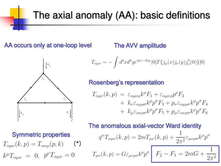 The axial anomaly (AA): basic definitions