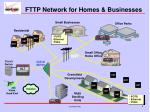 fttp network for homes businesses